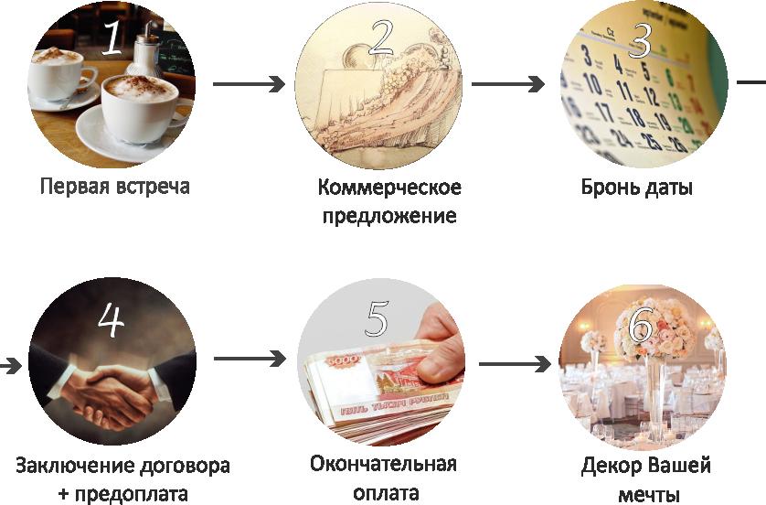 infografika_studiya_dekora_nebo